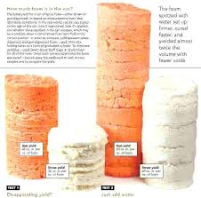 home depot spray foam insulation do it yourself kits 2 part