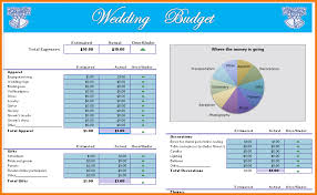 wedding spreadsheet 4 wedding budget excel spreadsheet expense report