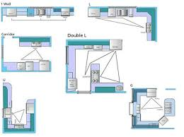 kitchen design layout. good small kitchen layout ideas with design