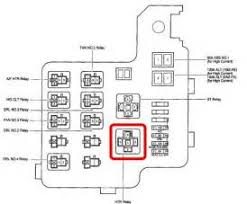 similiar 2002 camry fuse box diagram keywords camry fuse box diagram 2002 car parts and wiring diagram images