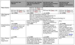 MA Programs   Sociology   McGill University