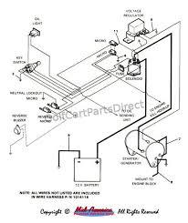 starter generator wiring diagram golf cart starter club car golf cart starter generator wiring diagram the wiring on starter generator wiring diagram golf