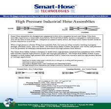 smart hose specification sheets designed to handle high pressure oxygen nitrogen argon acetylene and all inert gasses