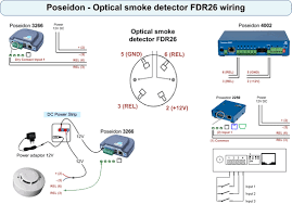 optical smoke detector fdr26 wiring poseidon or damocles units smoke detector status can be monitored over e mail or snmp
