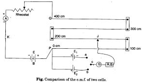 rheostat circuit diagram rheostat image wiring diagram potentiometer circuit diagram potentiometer image on rheostat circuit diagram