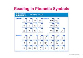 Phonetic transcription translator and pronunciation dictionary. Pronunciation Phonetic Symbols English Esl Powerpoints For Distance Learning And Physical Classrooms