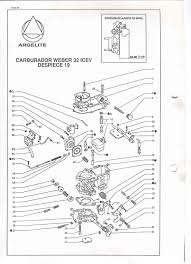 wiring harness jeep tj wiring discover your wiring diagram engine diagram autos post get image about wiring 89 yj alternator