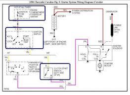 1998 chevy cavalier starter wiring diagram 1998 chevy cavalier starter wiring diagram wiring diagram on 1998 chevy cavalier starter wiring diagram