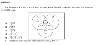 Venn Diagram A Or B Solved For The Events A B And C In The Venn Diagram Belo