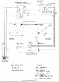 wiring diagram for 1995 ez go golf cart wiring 1990 ezgo gas wiring diagram schematic 1990 auto wiring diagram on wiring diagram for 1995 ez