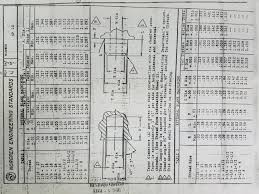 Machinist Handbook Thread Chart Practical Machinist Largest Manufacturing Technology Forum