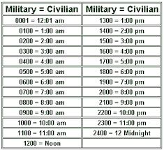Military Time To Standard Time Chart 58 Credible Military Tine