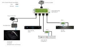 swm 16 wiring diagram & 3x8 digital satellite multiswitch $29 99 directv genie wiring diagram at Wiring For Directv Whole House Dvr Diagram