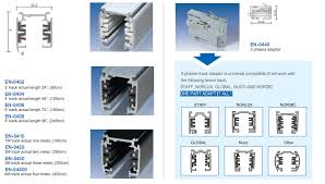 how does track lighting work. China General Lighting Company, Recessed LED Track Kits How Does Work