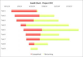 Microsoft Excel Chart Templates Excel Graph Template Excel Chart ...
