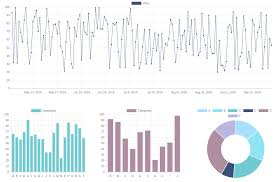How To Use Json Data In Chart Js Creating A Dashboard With React And Chart Js