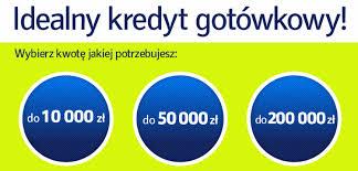 Pożyczki chwilówki przez Internet całodobowe 24h/7