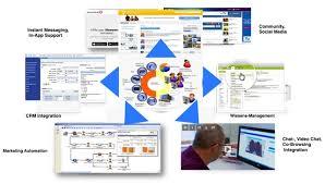 Call Center Operations Call Center Operational Excellence Smarter Service