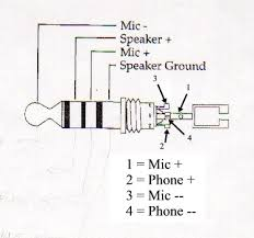 stereo headphone jack wiring diagram  this diagram shows the mic    stereo headphone jack wiring diagram
