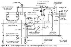 steam boiler piping diagram pdf steam image wiring burnham steam boiler piping diagram burnham auto wiring diagram on steam boiler piping diagram pdf