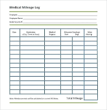 Tax Mileage Log Template New Free Sheet Spreadsheet For Taxes