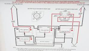 boat wiring diagrams showing fuses wirdig larson boats wiring diagram boats car wiring diagram pictures database