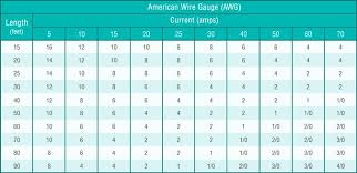 12v Wiring Chart Wiring Diagrams