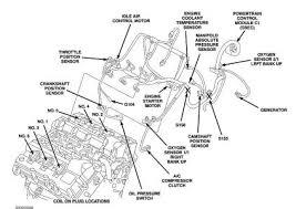 2004 dodge stratus sensor diagram 2004 database wiring 2004 dodge stratus 2004 dodge stratus camshaft sensor locat