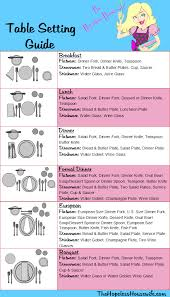 Table Setting Chart Table Setting Guide The Hopeless Housewife The Hopeless