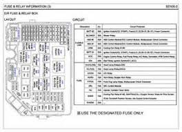 similiar freightliner fuse identifier keywords 2000 sterling truck wiring diagram wiring diagram
