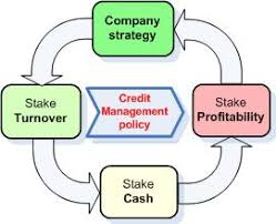 Credit Management Policy Credit Management
