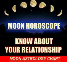 Moon Astrology Moon Horoscope Moon Sign Compatibility