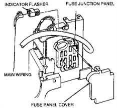 fuse box panel location on 1985 ford mustang fixya the indicator flasher and fuse junction panel are located under the left hand side of the instrument panel to the left of the steering column