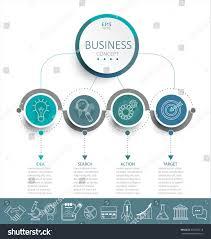 Chart Poster Design Arrow Infographic Flowchart Scientific Poster Design