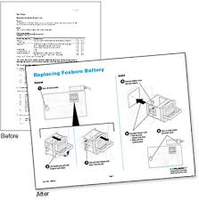Work Instructions Examples Visual Work Instructions The Impact On Quality Metrics