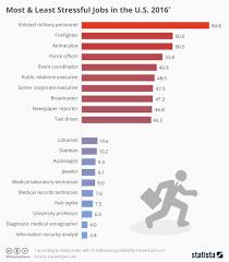 Career Guidance For Graduates