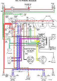 mg td wiring diagram explore wiring diagram on the net • mg td tf wiring diagrams in colour totally t type 2 1950 mg td wiring diagram mg td instruments