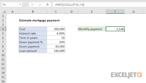 Calculate A Mortgage Loan Excel Formula Estimate Mortgage Payment Exceljet