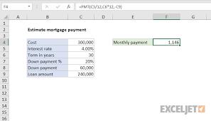 Mortgage Excel Formula Excel Formula Estimate Mortgage Payment Exceljet