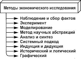 Методы экономического исследования  img23 6