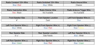 mazda mpv minivan car stereo and wiring diagram com 1997 mazda mpv stereo wiring color codes