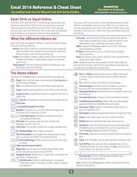 Refference Sheet Excel 2016 Cheat Sheet Printed