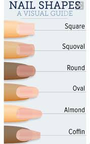 Types Of Nail Designs Pin By Brianna Bricker On Nails Pointed Different Types Of
