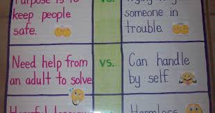 Teacher Resource Room Anchor Chart Reporting Vs Tattling