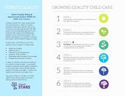 Child Care Budget Template Template Child Care Budget Template Free Google Docs Templates Home