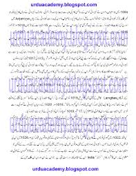 tehreek e essay in urdu scenery description essay great esl descriptive essay writing website for school essay my favorite t v program hamaray essays essay about