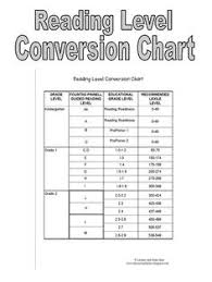 Lexile Grade Level Conversion Chart Bedowntowndaytona Com