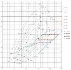 TO INFINITI & BEYOND - ANALYZING THE VR30DDTT TURBOS   STILLEN Garage