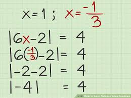 image titled solve absolute value equations step 9