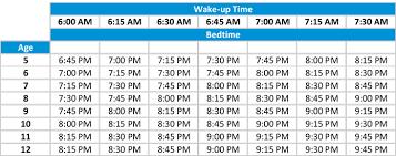 Bedtime Chart For Ages I Bedtime S Amnet